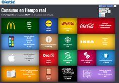 Hola: Una infografía interactiva sobre cómo consumimos en España en tiempo real. Vía Un saludo + + + Hacer clic en la imagen para ver la infografía interactiva + + +