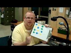 Teacher Tipster (Color Wheel Math)