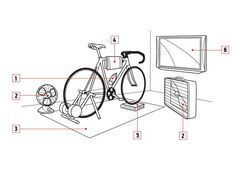 Indoor Cycling Trainer Basics, Tips, and Workouts | Bicycling Magazine