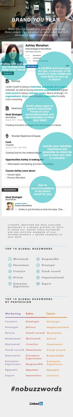LinkedIn Profile Cheat Sheet infographic