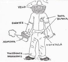 En la apicultura moderna el equipo del apicultor es importante, especialmente e con la abeja Africanizada. La imagen a lado muestra los que se necesita. Las abejas tienen la tendencia de defender su nido con bravura y pican a los...
