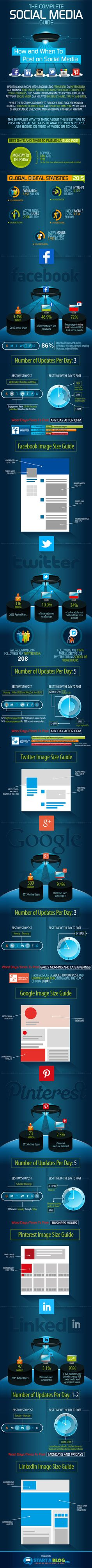 How and When to Post on Social Media #infographic #SocialMedia