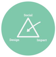 The Design for Social Innovation Symposium. Exploring the intersection of impact, social and design. Hosted by Massey University Wellington on the 13th and 14th of July 2016.