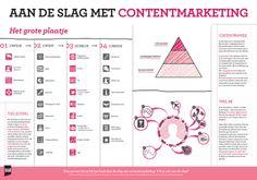 Content-Marketing-Uitgelegd.jpg (1425×1000)