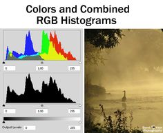 Demystifying the Histogram: colors vs. combined #histogram | Boost Your Photography