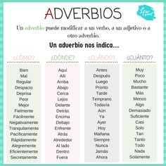 How To Learn Spanish Kids Foreign Language Printing Pattern Shape Basic Spanish Words, Spanish Help, Spanish Basics, Spanish Grammar, Spanish Vocabulary, Spanish English, Spanish Language Learning, Spanish Lessons, How To Speak Spanish