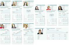 Las 10 mujeres más poderosas al mando de las principales empresas | La República