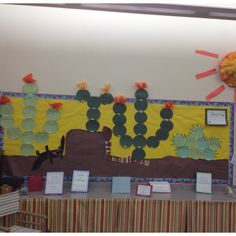 Desert bulletin board Elementary Bulletin Boards, Preschool Bulletin Boards, Classroom Design, Classroom Themes, Desert Biome, School Doors, Western Parties, Desert Oasis, Western Theme