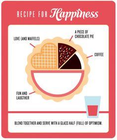 happiness :)