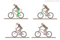 Dakine pace short caballeros-bicicleta shorts bike pantalones ocio outdoor nuevo