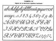 Caligrafía,29 de octubre de 2013 http://www.cervantesvirtual.com/obra-visor/arte-de-la-escritura-y-de-la-caligrafia-teoria-y-practica--0/html/ff0f1954-82b1-11df-acc7-002185ce6064_24.html