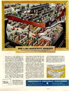 "Cutaway industrial buildings.  Here, ""How a Big Restaurant Operates."""