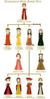 Trastamara Queens Family Tree by marasop
