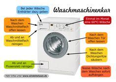 Wie bekommt man die Waschmaschine sauber!?