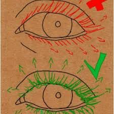 Image result for how to draw eyelashes