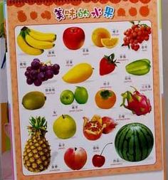 Learn Chinese Characters, Chinese Posters, Chinese Book, Character Words, Learn Mandarin, A Table, Learning, Vocabulary, Books