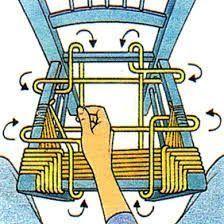 """Résultat de recherche d'images pour """"rempaillage chaise avec tissu"""""""