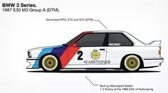 BMW 3 Series 1987