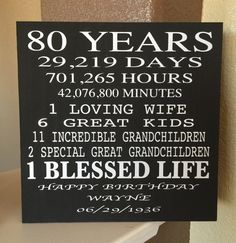 80 Year Old Birthday Wood Sign Can Be Customized To Any Age A Perfect Gift Grandfather Grandmother 80th Party