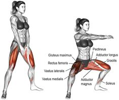Bodyweight sumo squat exercise