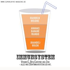 Smoothies Rezepte zum Abnehmen - die Infografik für Smoothie Rezepte