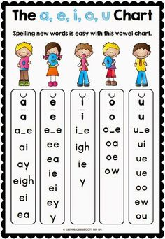 Step Vowel Blends (Digraphs): This file is a collection of aids that will complement your phonemic awareness and phonics program. Vowels are organized under a, e, i, o, u. Phonics Reading, Teaching Phonics, Teaching Reading, Guided Reading, Reading Intervention Classroom, Reading Comprehension, Teaching Resources, Phonics Rules, Phonics Words