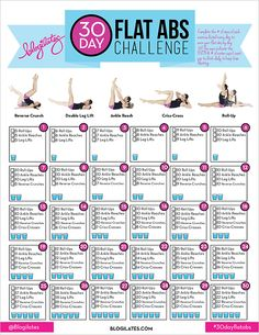 30 Day Flat Abs Challege - Blogilates