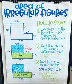 Anchor Chart - Area of Irregular Figures Math Charts, Math Anchor Charts, Multiplication Anchor Charts, Multiplication Strategies, Sixth Grade Math, Fourth Grade Math, Math Resources, Math Activities, Math Games