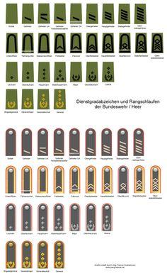 German Army Bundeswehr insignia
