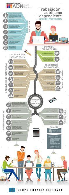 9 Ideas De Fiscalidad Y Tributos Contabilidad Contabilidad Y Finanzas Contabilidad Financiera