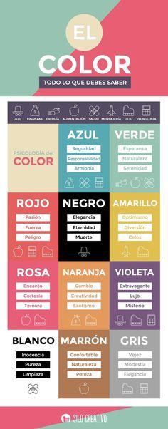 Cómo usar los Colores en tu Web o Blog para sacar el Máximo PartidoSourced through Scoop.it from: www.silocreativo.comSee on Scoop.it - Educación y tecnología educativa