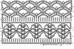 Precioso Bolero turquesa   Patrones de crochet y dos agujas