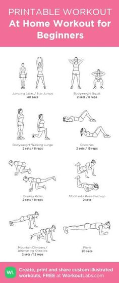 At Home Full Body Workout for Beginners (Women) from WorkoutLabs.com • Click through to download as printable PDF! #customworkout by Akanisi Vatunitu