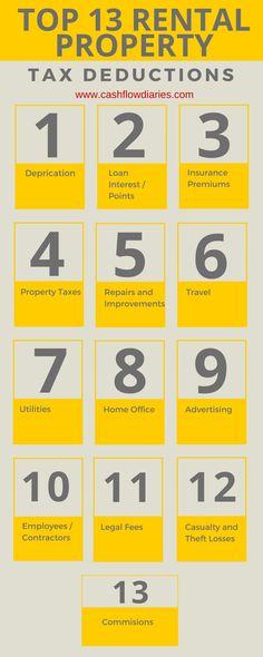 Rental Property Tax Benefits