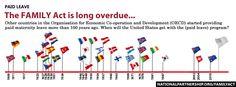 international-maternity-leave-timeline-familyact-2013.png