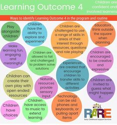 Learning outcome 5 Print as a pdf from resources page in www. Eylf Learning Outcomes, Learning Stories, Learning Quotes, Play Quotes, Learning Environments, Early Education, Early Childhood Education, Primary Education, Education Degree
