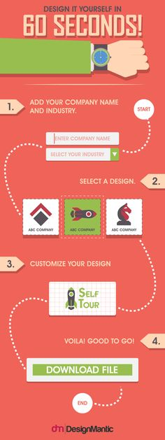 257 best 5 minutes logo images on pinterest info graphics this amazing tool helps in creating creative interesting eye catchy and visually strong logos to capture the attention of their target market solutioingenieria Images