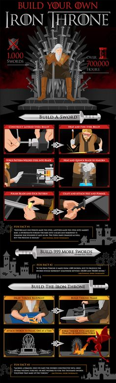 How to build an Iron Throne