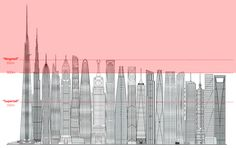 World's tallest buildings - built - proposed - under construction