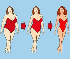 People who want to lose weight know how challenging it can be to shed the extra pounds. The internet has been overwhelmed with millions of diet plans and loses weight methods. Health And Nutrition, Health Tips, Health Fitness, Health Yoga, Rheumatische Arthritis, Water In The Morning, Lemon Water, Yoga Fitness, Breast Cancer