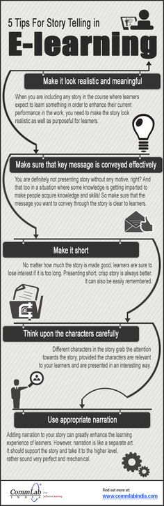 5 Tips for Storytelling in E-learning – An Infographic