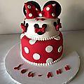 Pour les 10 ans de Lou-Ann , Valérie m'a demandé de réaliser un gâteau Minnie selon un modèle vu sur la toile. Par manque de temps je n'ai...