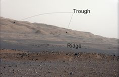 Will Curiosity find new clues to ancient Martian habitability at Hematite Ridge? http://www.examiner.com/article/will-curiosity-find-new-clues-to-ancient-martian-habitability-at-hematite-ridge