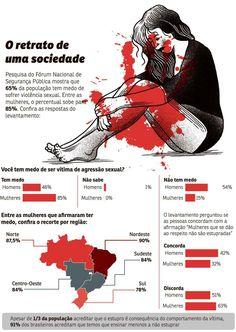 Pesquisa inédita do Fórum Brasileiro de Segurança Pública mostra que 42% dos…