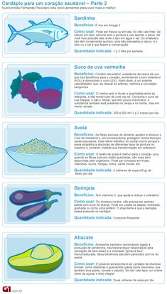 cardapio_coracao_saudavel2 Fitness Nutrition, Academia, Workouts, Low Carb, Healthy, Videos, Food Pyramid, Shoulder Workout, Weight Loss Diets