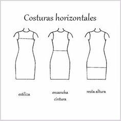 El poder de las costuras horizontales y cómo afectan a la figura.