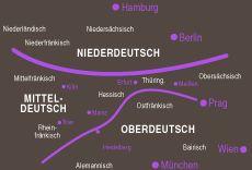 Das deutsche Sprachgebiet besteht aus dem Hochdeutschen im Süden und dem Niederdeutschen im Norden.