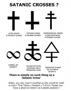 I'm getting a bit annoyed with various claims as to what is and isn't a 'Satanic Cross'. Lets establish a fact or two before I cont… Wiccan Symbols, Magic Symbols, Symbols And Meanings, Demon Symbols, Ancient Symbols, Satanic Cross, Satanic Art, Satanic Rules, Laveyan Satanism