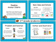 Anchor Charts for 3rd Grade - Reading (CCSS Aligned)  from 3rd Grade Gridiron on TeachersNotebook.com -  (28 pages)  - Reading anchor charts for the entire year!
