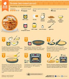 Как приготовить восточный десерт (пехлеве) | ИНФОГРАФИКА:Рецепты | ИНФОГРАФИКА | АиФ Казань